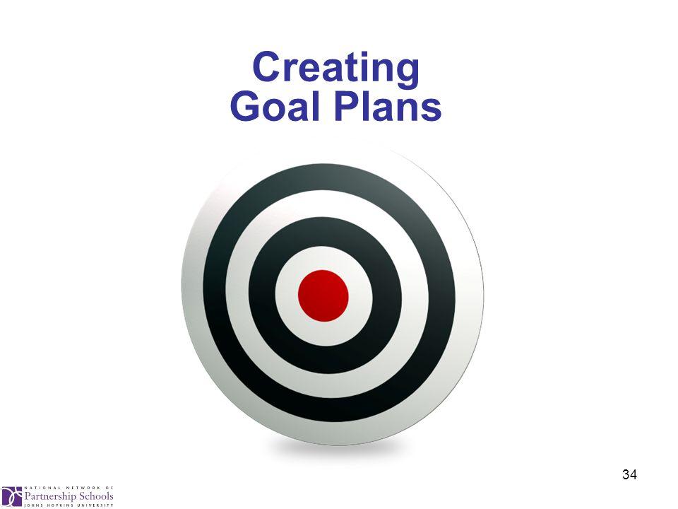 34 Creating Goal Plans