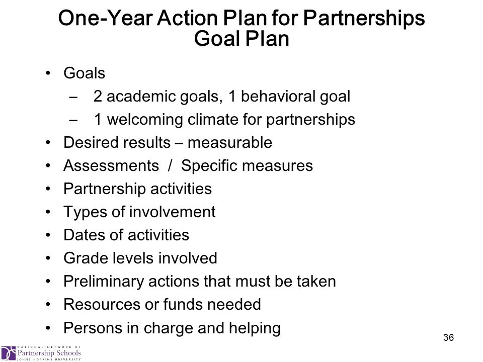 36 One-Year Action Plan for Partnerships Goal Plan Goals – 2 academic goals, 1 behavioral goal –1 welcoming climate for partnerships Desired results – measurable Assessments / Specific measures Partnership activities Types of involvement Dates of activities Grade levels involved Preliminary actions that must be taken Resources or funds needed Persons in charge and helping