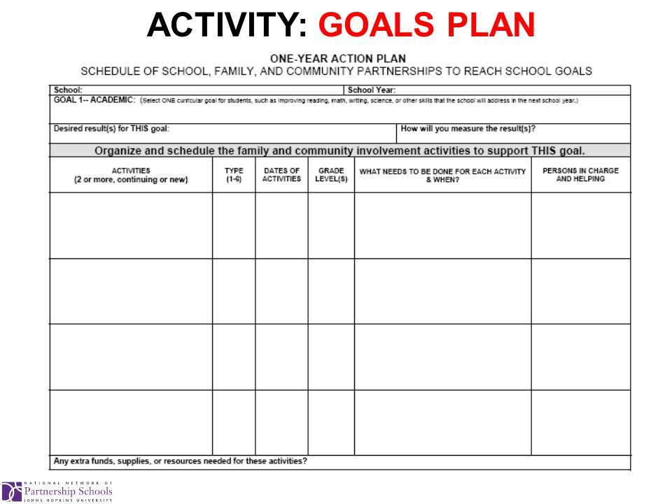 39 ACTIVITY: GOALS PLAN