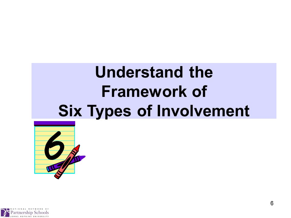 6 Understand the Framework of Six Types of Involvement