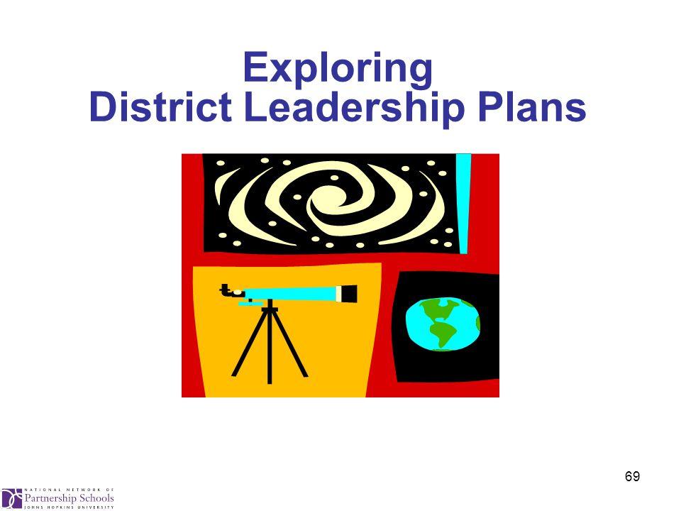 69 Exploring District Leadership Plans