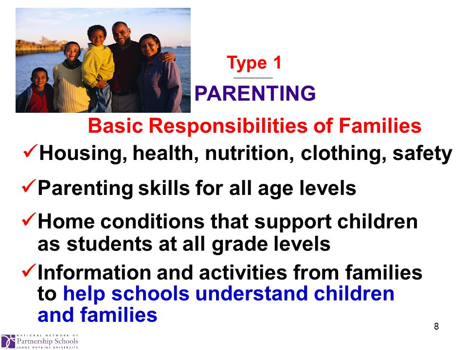 8 Housing, health, nutrition, clothing, safety Parenting skills for all age levels Home conditions that support children as students at all grade levels Information and activities from families to help schools understand children and families Type 1 PARENTING Basic Responsibilities of Families