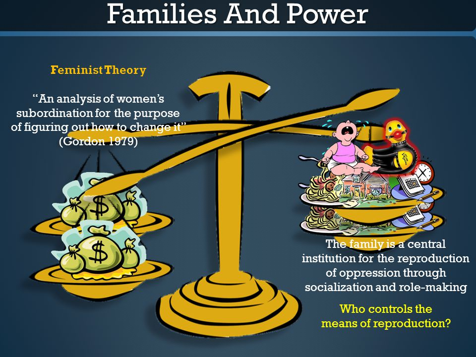 "Families And Power Feminist Theory ""An analysis of women's subordination for the purpose of figuring out how to change it"" (Gordon 1979) The family is"