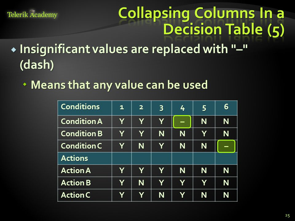  Combinable columns are often next to each other  Nevertheless this is not always the case 26
