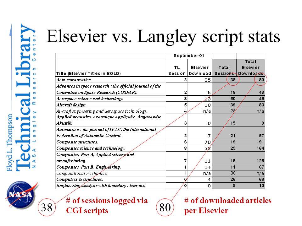 Elsevier vs.