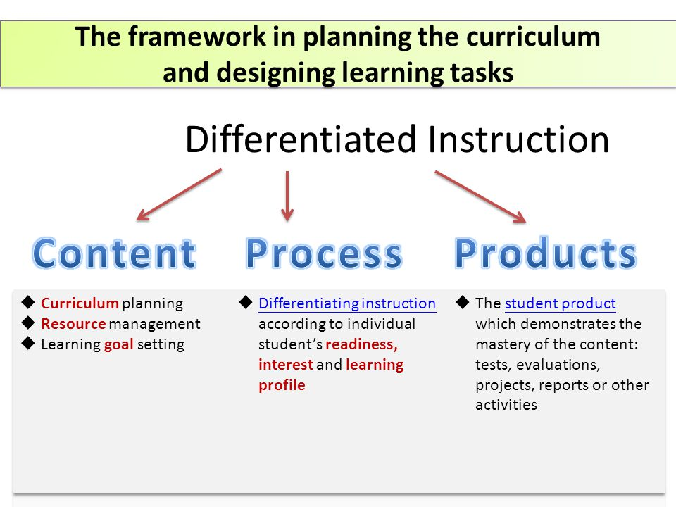 In groups,  Analyse the textbook resources  Make suggestions on ways to adapt the learning and teaching resources that suit the needs and interests of students with different abilities  Design tasks and L&T activities using the Differentiated Instruction framework to provide appropriate scaffolding and give challenges to students in learning English Activity 2 Hands-on session (15 minutes) 16