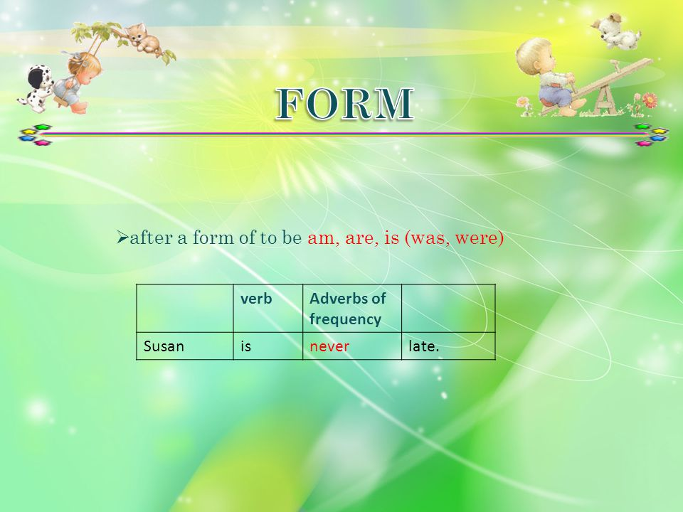  a after a form of to be am, are, is (was, were) verbAdverbs of frequency Susanisneverlate.