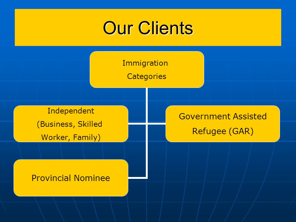 Our Clients Immigration Categories Independent (Business, Skilled Worker, Family) Government Assisted Refugee (GAR) Provincial Nominee