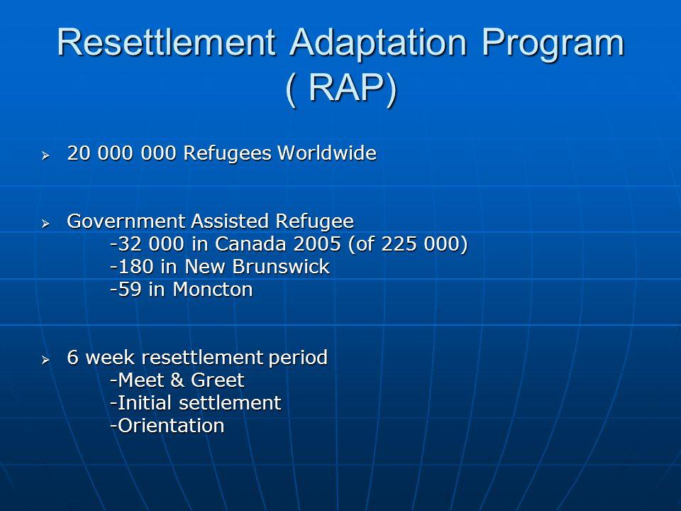 Resettlement Adaptation Program ( RAP)  20 000 000 Refugees Worldwide  Government Assisted Refugee -32 000 in Canada 2005 (of 225 000) -180 in New Brunswick -59 in Moncton  6 week resettlement period -Meet & Greet -Meet & Greet -Initial settlement -Orientation