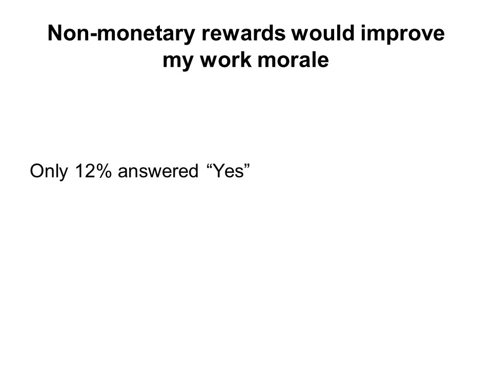 Non-monetary rewards would improve my work morale Only 12% answered Yes
