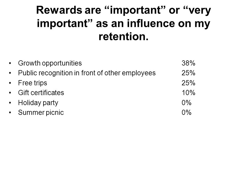 "Rewards are ""important"" or ""very important"" as an influence on my retention. Growth opportunities38% Public recognition in front of other employees25%"