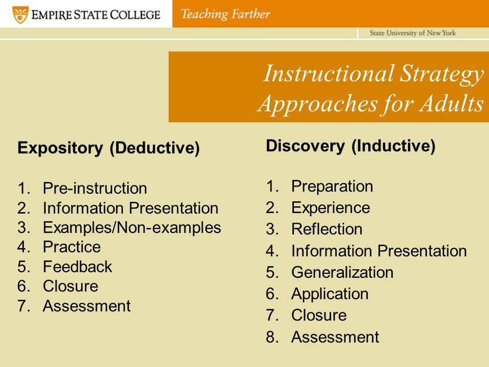 Expository (Deductive) 1.Pre-instruction 2.Information Presentation 3.Examples/Non-examples 4.Practice 5.Feedback 6.Closure 7.Assessment Discovery (Inductive) 1.