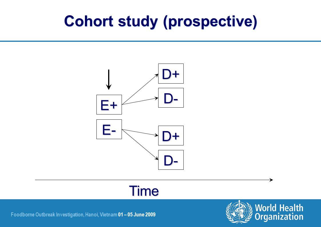 Foodborne Outbreak Investigation, Hanoi, Vietnam 01 – 05 June 2009 Cohort study (prospective) E+ E- D+ D- D+ D- Time