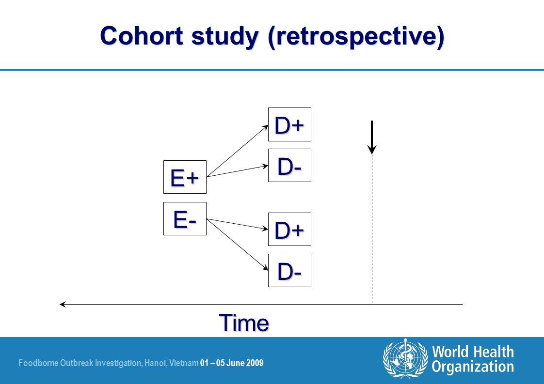 Foodborne Outbreak Investigation, Hanoi, Vietnam 01 – 05 June 2009 Cohort study (retrospective) E+ E- D+ D- D+ D- Time