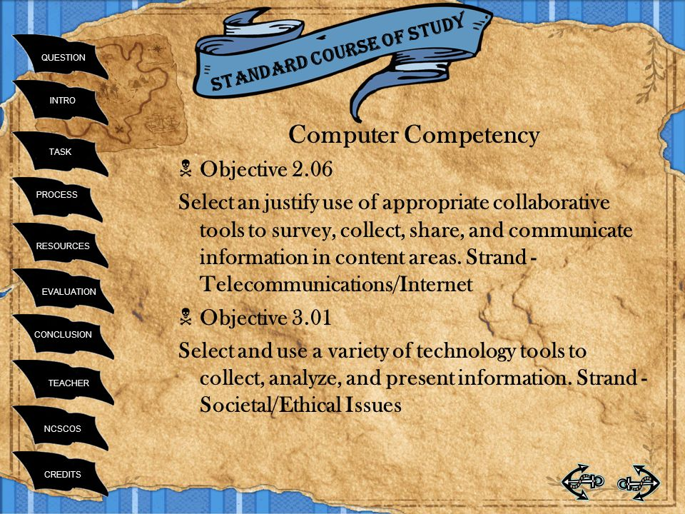 INTRO TASK RESOURCES PROCESS EVALUATION CONCLUSION TEACHER NCSCOS CREDITS QUESTION Computer Competency  Objective 2.06 Select an justify use of appro