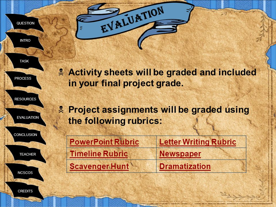 INTRO TASK RESOURCES PROCESS EVALUATION CONCLUSION TEACHER NCSCOS CREDITS QUESTION  Activity sheets will be graded and included in your final project