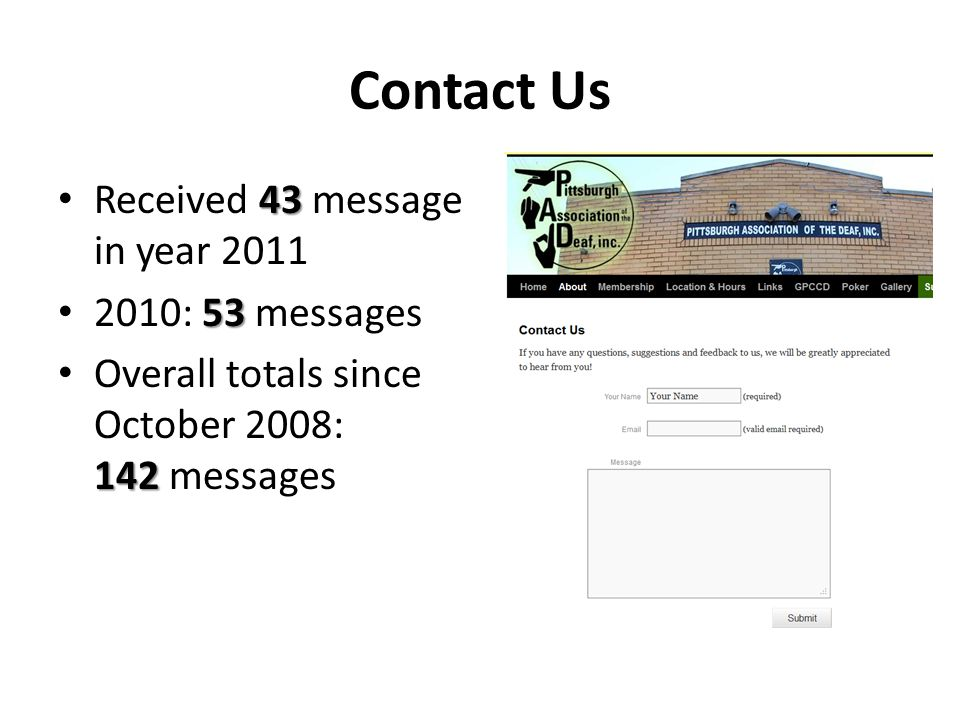 Contact Us 43 Received 43 message in year 2011 53 2010: 53 messages 142 Overall totals since October 2008: 142 messages