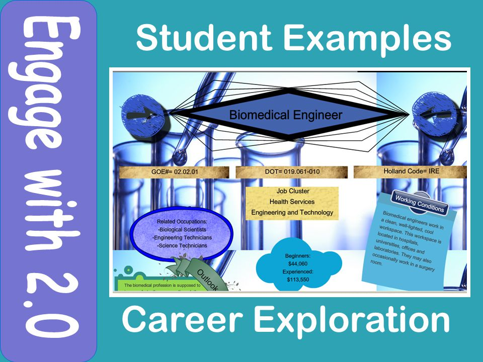 Student Examples Career Exploration