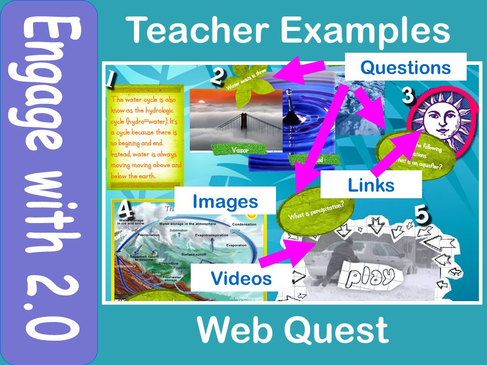 Teacher Examples Web Quest Questions Links Videos Images