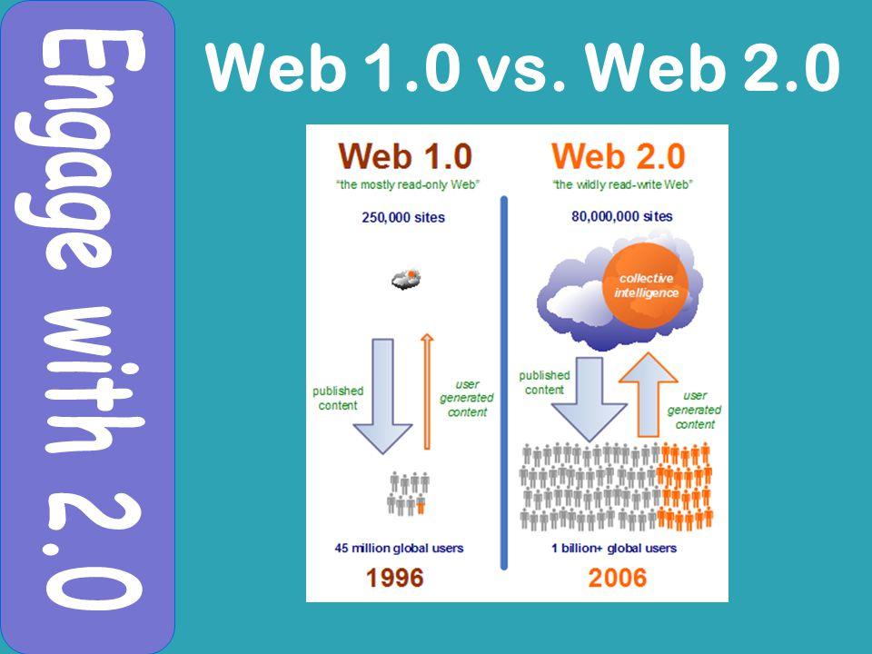 Web 1.0 vs. Web 2.0