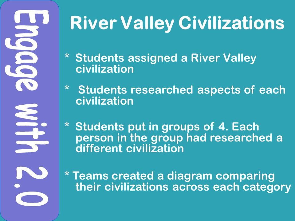 * Students assigned a River Valley civilization * Students researched aspects of each civilization * Students put in groups of 4.