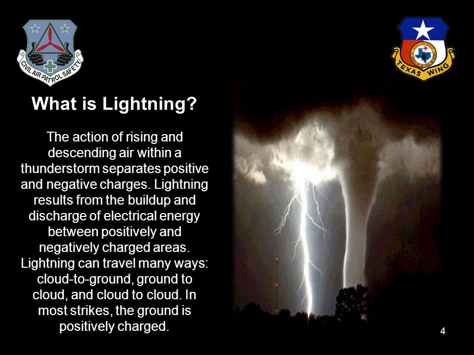 What is Lightning.