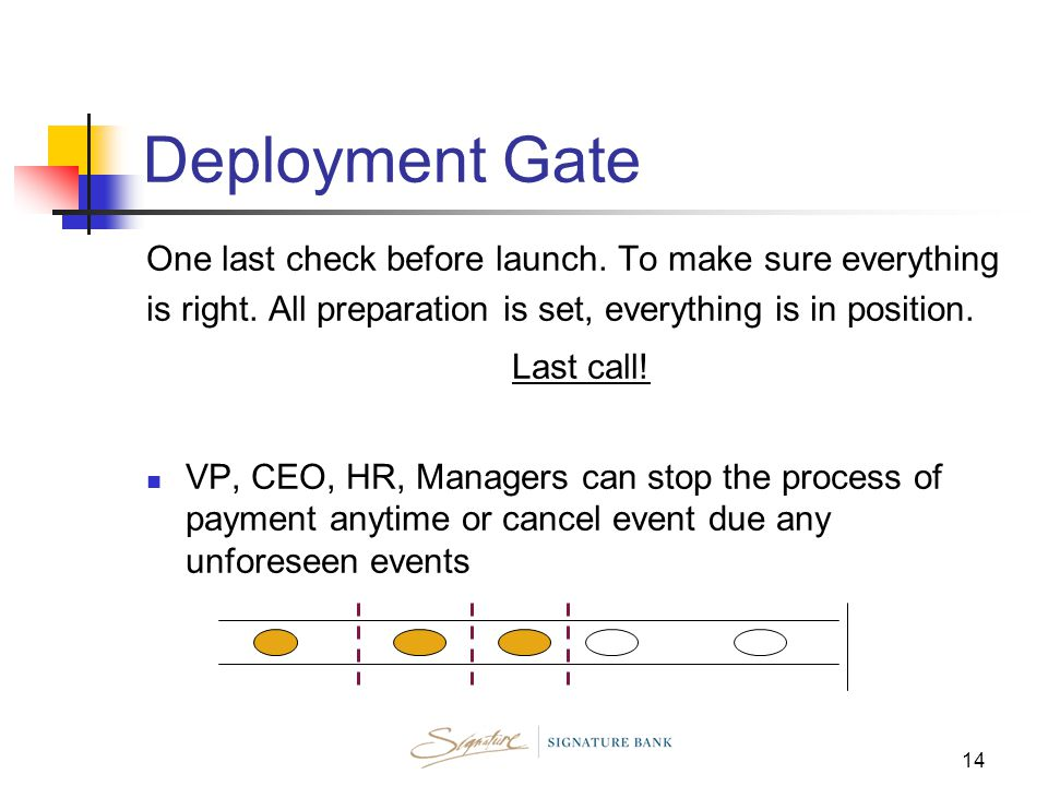 14 Deployment Gate One last check before launch. To make sure everything is right.