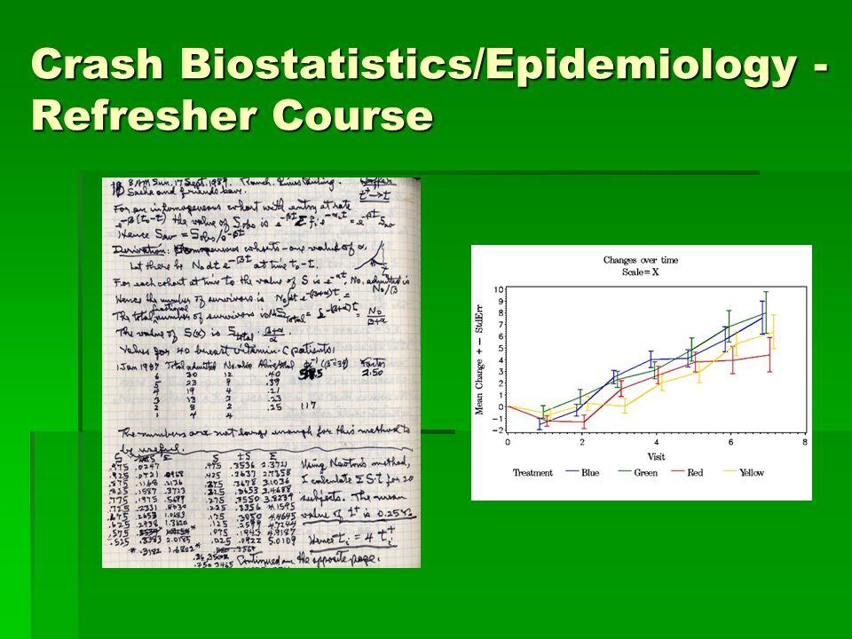 Crash Biostatistics/Epidemiology - Refresher Course