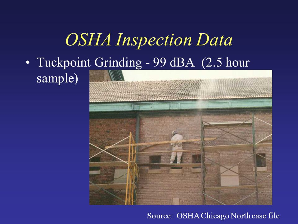 OSHA Inspection Data Tuckpoint Grinding - 99 dBA (2.5 hour sample) Source: OSHA Chicago North case file