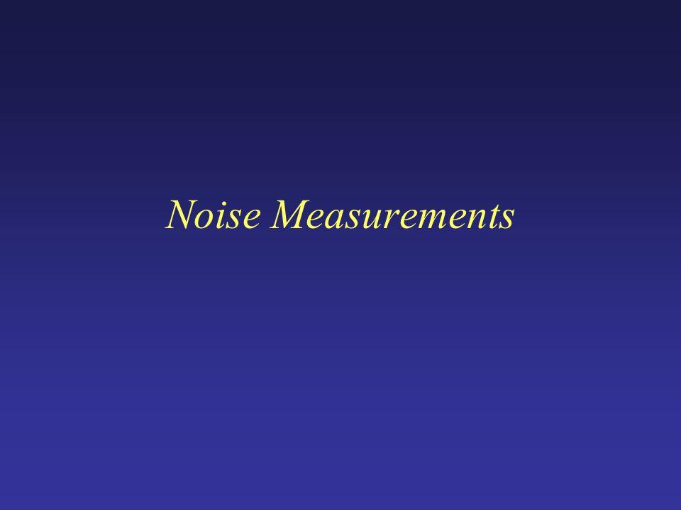 Noise Measurements