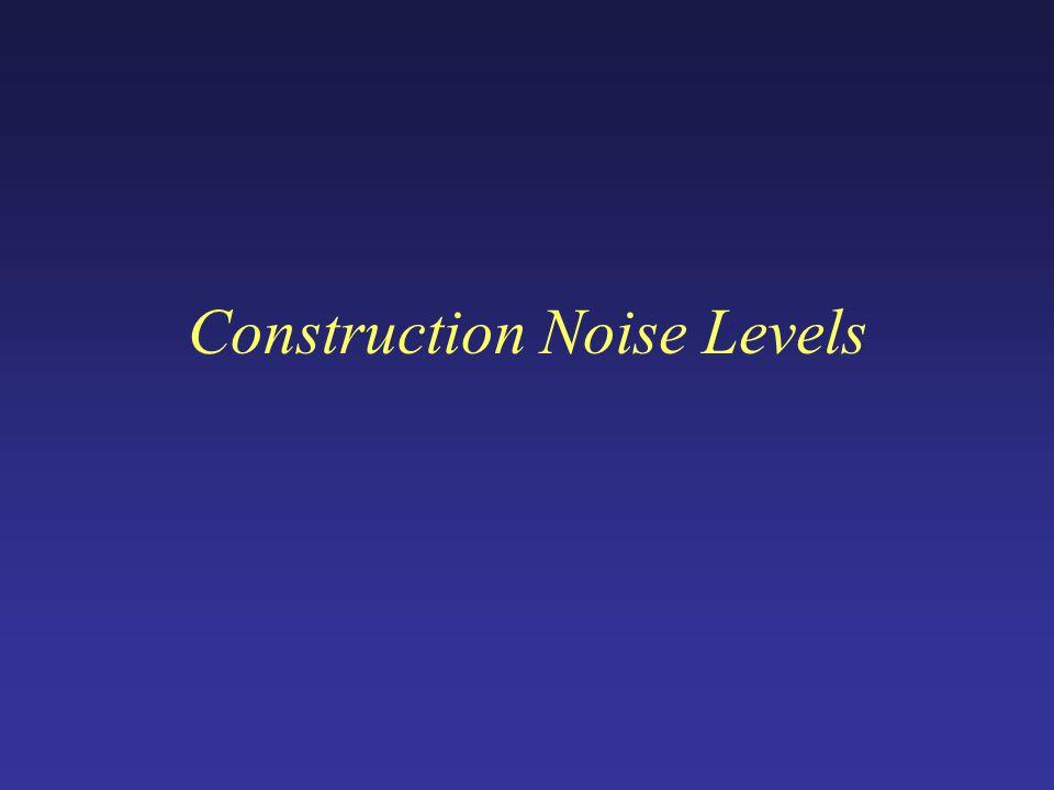 Construction Noise Levels
