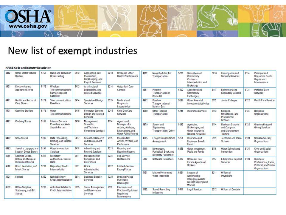 www.osha.gov exempt New list of exempt industries