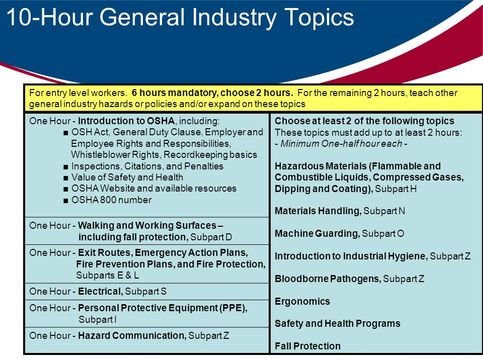 10-Hour General Industry Topics For entry level workers. 6 hours mandatory, choose 2 hours. For the remaining 2 hours, teach other general industry ha