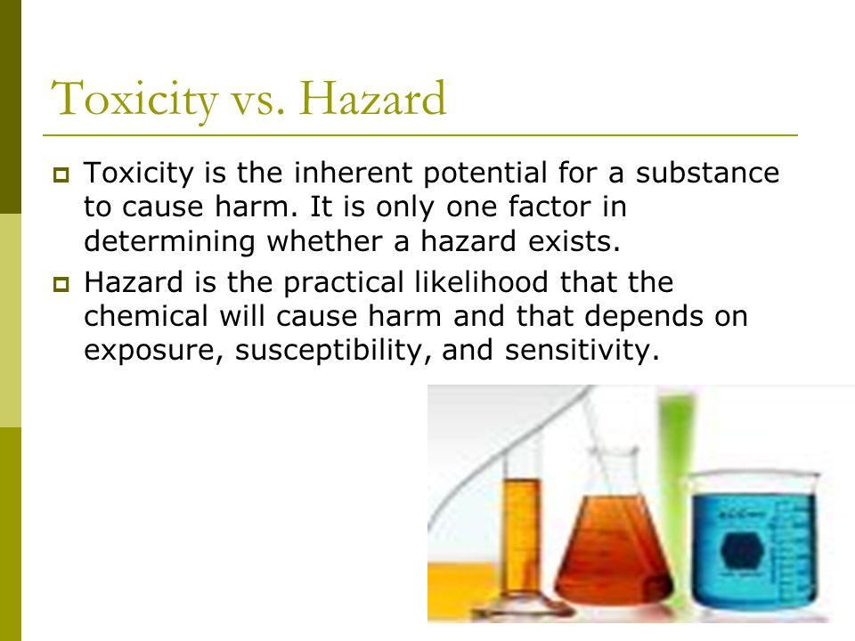 Health Hazard Definitions cont....