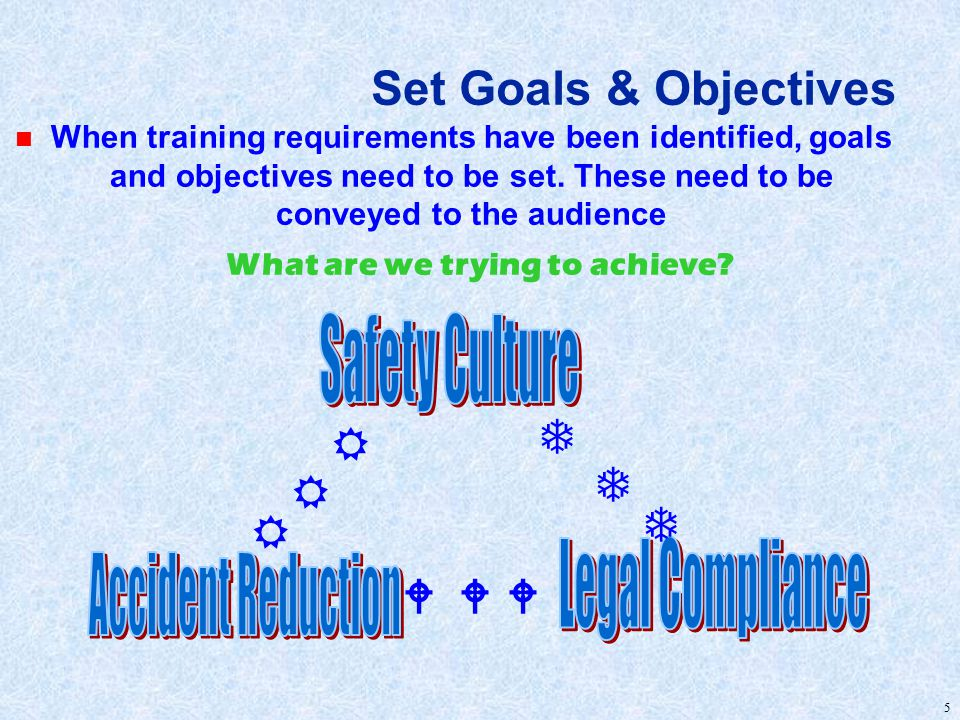 5 Set Goals & Objectives n When training requirements have been identified, goals and objectives need to be set.