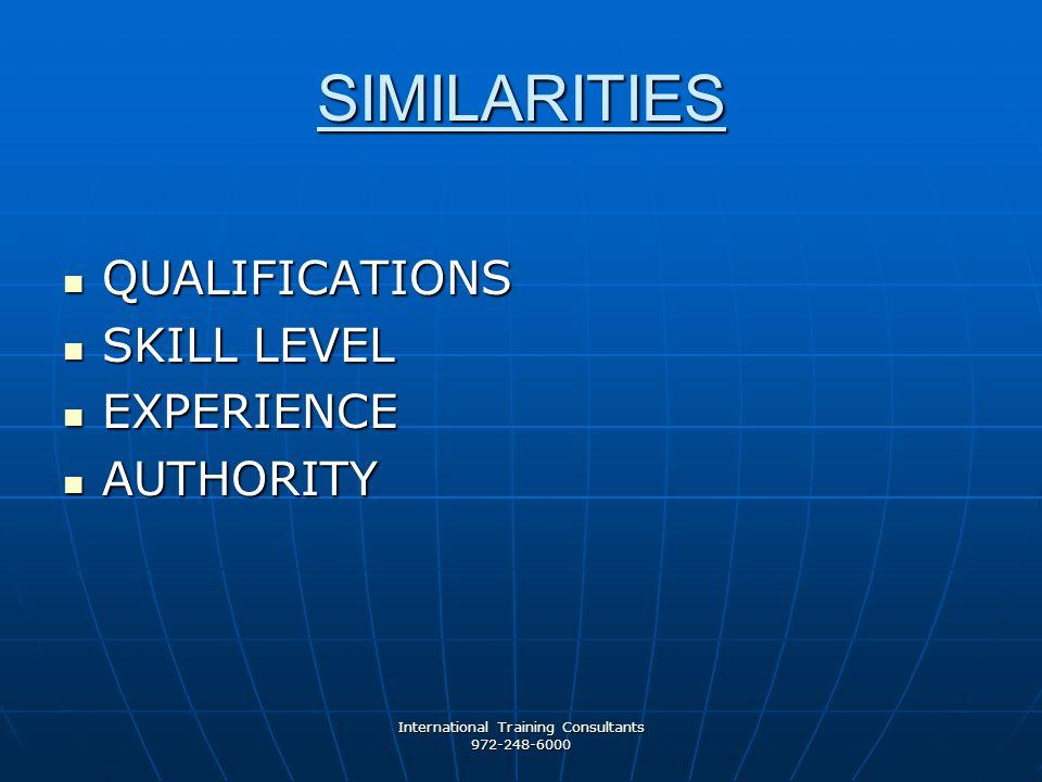 International Training Consultants 972-248-6000 SIMILARITIES QUALIFICATIONS QUALIFICATIONS SKILL LEVEL SKILL LEVEL EXPERIENCE EXPERIENCE AUTHORITY AUTHORITY