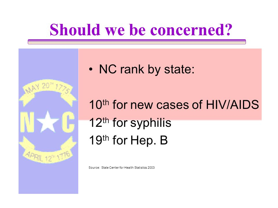 Should we be concerned? NC rank by state: 10 th for new cases of HIV/AIDS 12 th for syphilis 19 th for Hep. B Source: State Center for Health Statisti