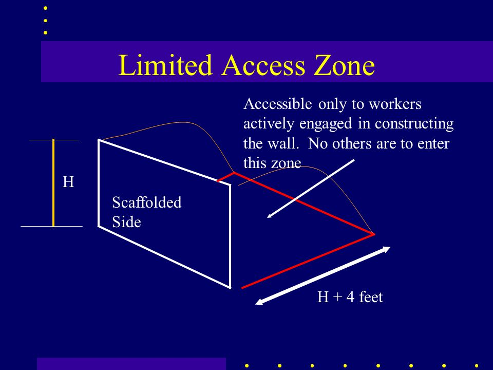 Limited Access Zone H Scaffolded Side H + 4 feet Accessible only to workers actively engaged in constructing the wall. No others are to enter this zon