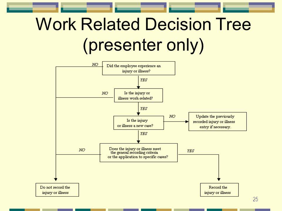 24 Presenter's Guide (Presenter only, print notes)