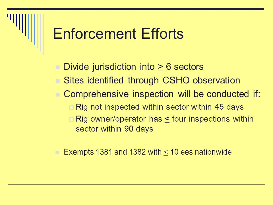 Enforcement Efforts Divide jurisdiction into > 6 sectors Sites identified through CSHO observation Comprehensive inspection will be conducted if:  Rig not inspected within sector within 45 days  Rig owner/operator has < four inspections within sector within 90 days Exempts 1381 and 1382 with < 10 ees nationwide