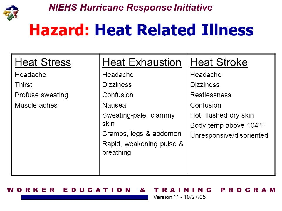 NIEHS Hurricane Response Initiative Version 11 - 10/27/05 Hazard: Heat Related Illness Heat Stress Headache Thirst Profuse sweating Muscle aches Heat