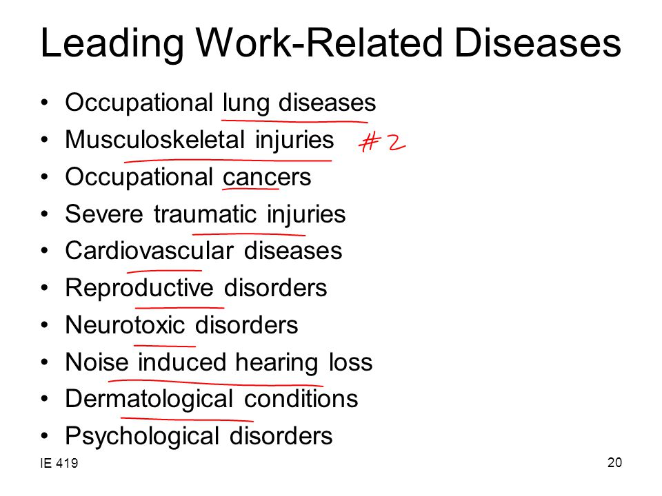 IE 419 20 Leading Work-Related Diseases Occupational lung diseases Musculoskeletal injuries Occupational cancers Severe traumatic injuries Cardiovascular diseases Reproductive disorders Neurotoxic disorders Noise induced hearing loss Dermatological conditions Psychological disorders
