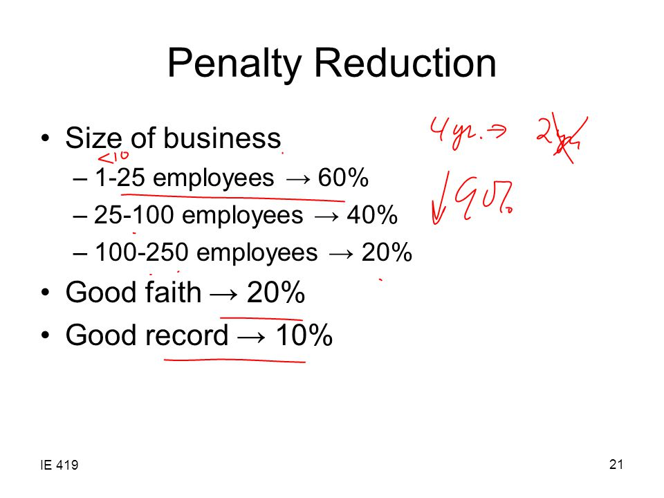 IE 419 21 Penalty Reduction Size of business –1-25 employees → 60% –25-100 employees → 40% –100-250 employees → 20% Good faith → 20% Good record → 10%