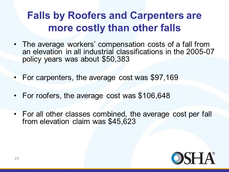23 Falls by Roofers and Carpenters are more costly than other falls The average workers' compensation costs of a fall from an elevation in all industrial classifications in the 2005-07 policy years was about $50,383 For carpenters, the average cost was $97,169 For roofers, the average cost was $106,648 For all other classes combined, the average cost per fall from elevation claim was $45,623