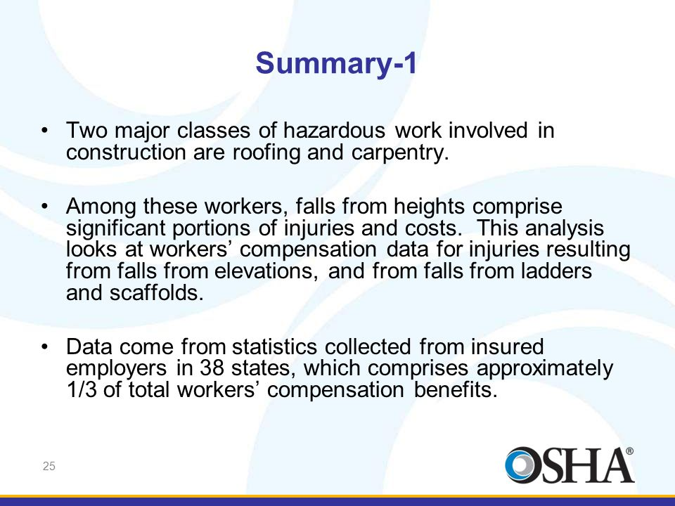 25 Summary-1 Two major classes of hazardous work involved in construction are roofing and carpentry.