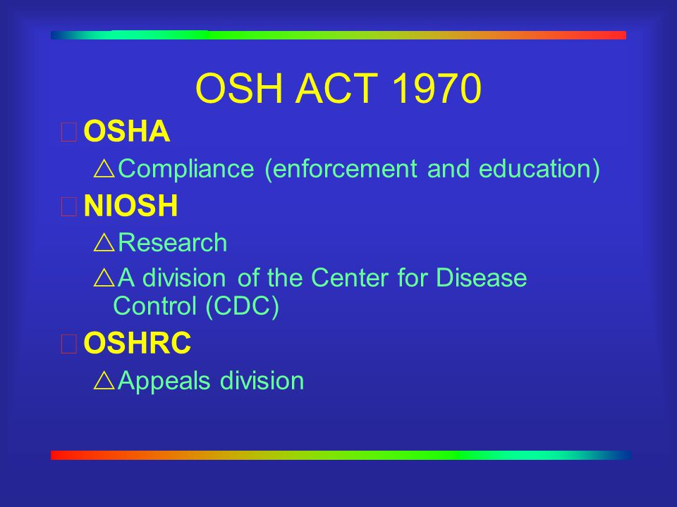OSH ACT 1970 OSHA  Compliance (enforcement and education) NIOSH  Research  A division of the Center for Disease Control (CDC) OSHRC  Appeals division