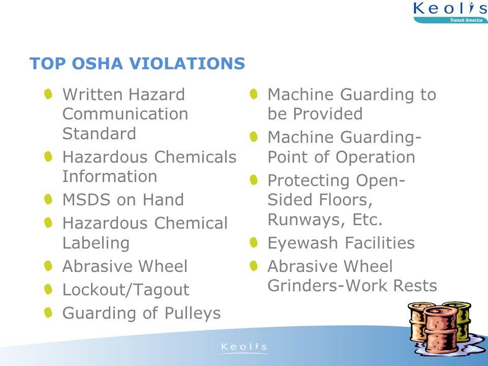 TOP OSHA VIOLATIONS Written Hazard Communication Standard Hazardous Chemicals Information MSDS on Hand Hazardous Chemical Labeling Abrasive Wheel Lock