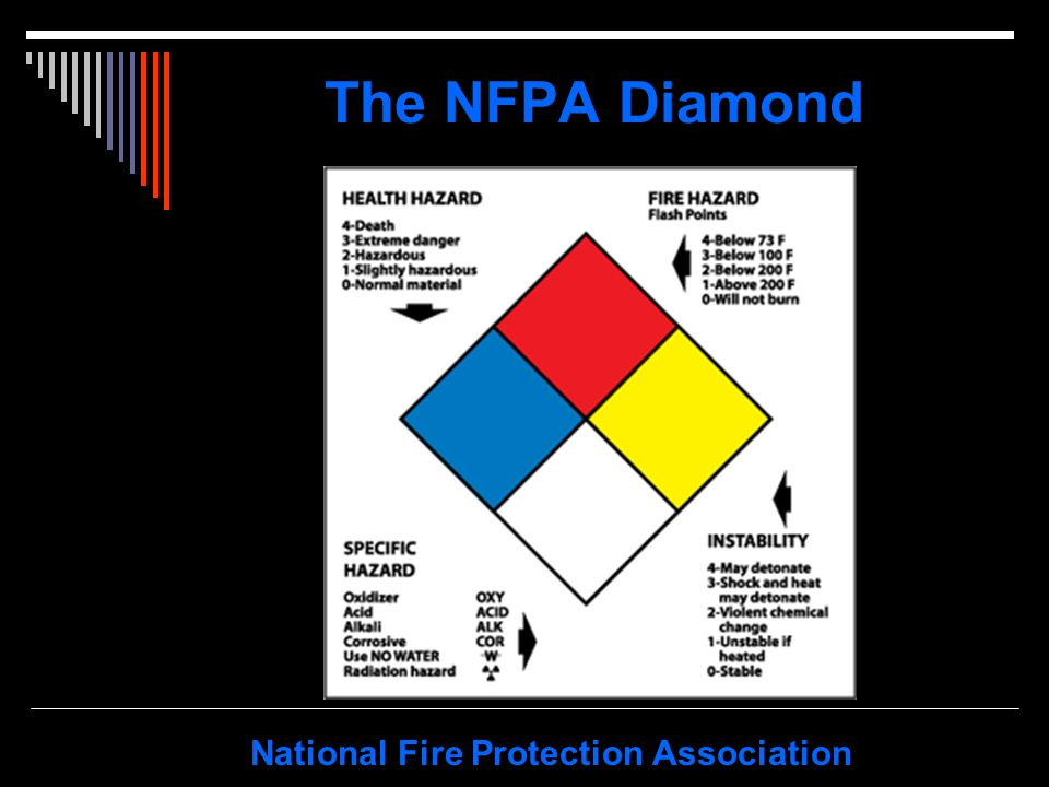 The NFPA Diamond National Fire Protection Association