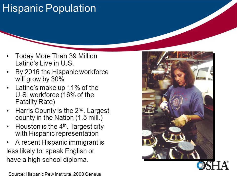 Hispanic Population Today More Than 39 Million Latino's Live in U.S.