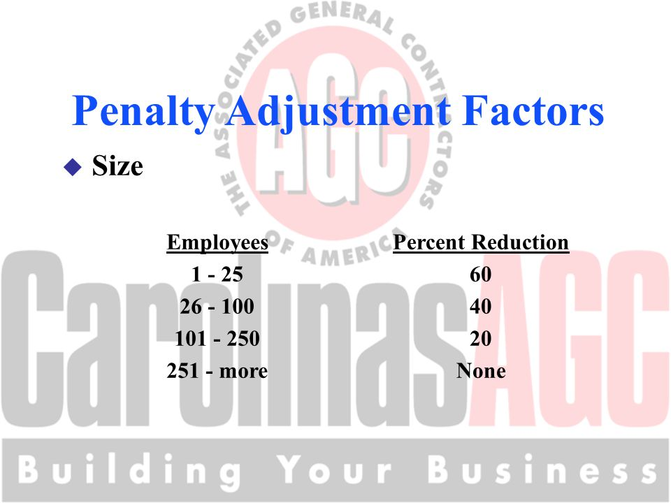Penalty Adjustment Factors u Size Employees 1 - 25 26 - 100 101 - 250 251 - more Percent Reduction 60 40 20 None